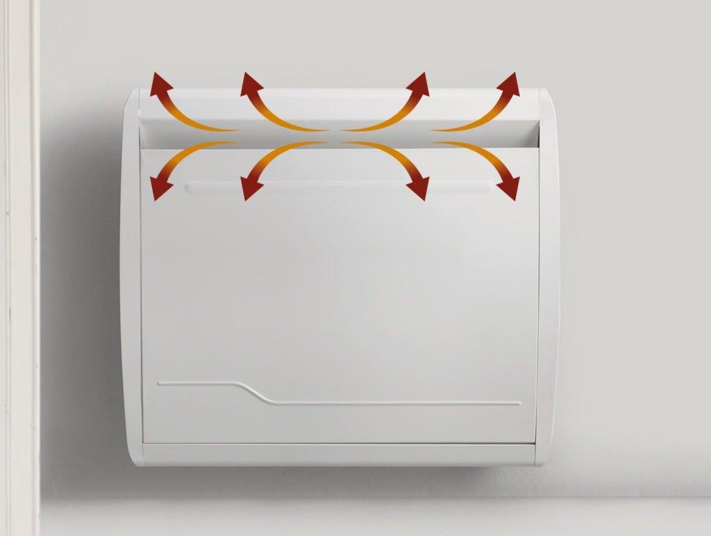 Deltacalor-radiatore-elettrico-Stromboli-double-wifi3